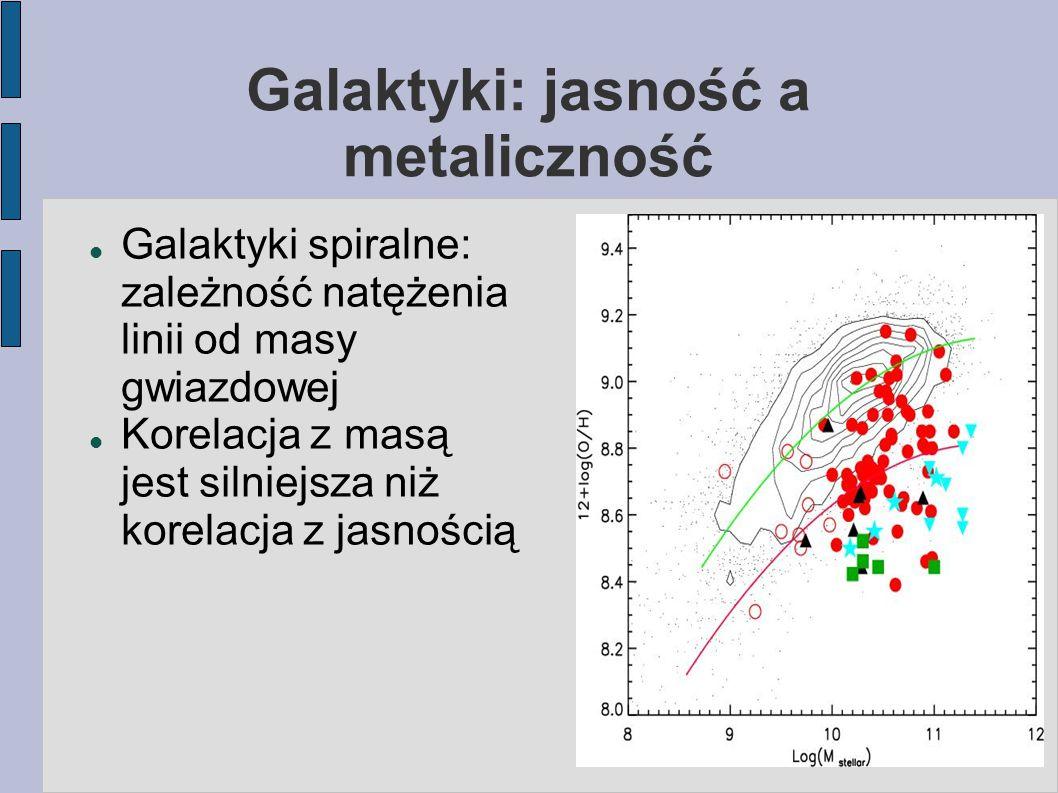 Galaktyki: jasność a metaliczność Galaktyki spiralne: zależność natężenia linii od masy gwiazdowej Korelacja z masą jest silniejsza niż korelacja z jasnością