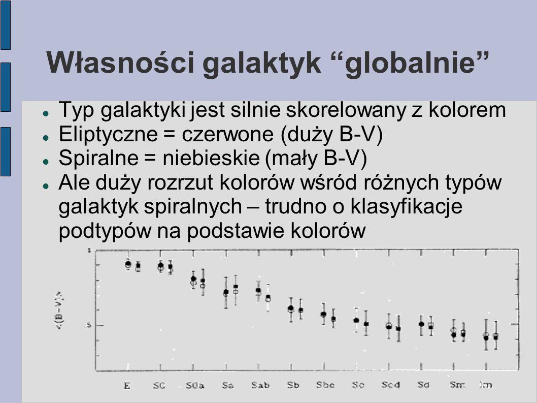 Własności galaktyk globalnie Typ galaktyki jest silnie skorelowany z kolorem Eliptyczne = czerwone (duży B-V) Spiralne = niebieskie (mały B-V) Ale duży rozrzut kolorów wśród różnych typów galaktyk spiralnych – trudno o klasyfikacje podtypów na podstawie kolorów