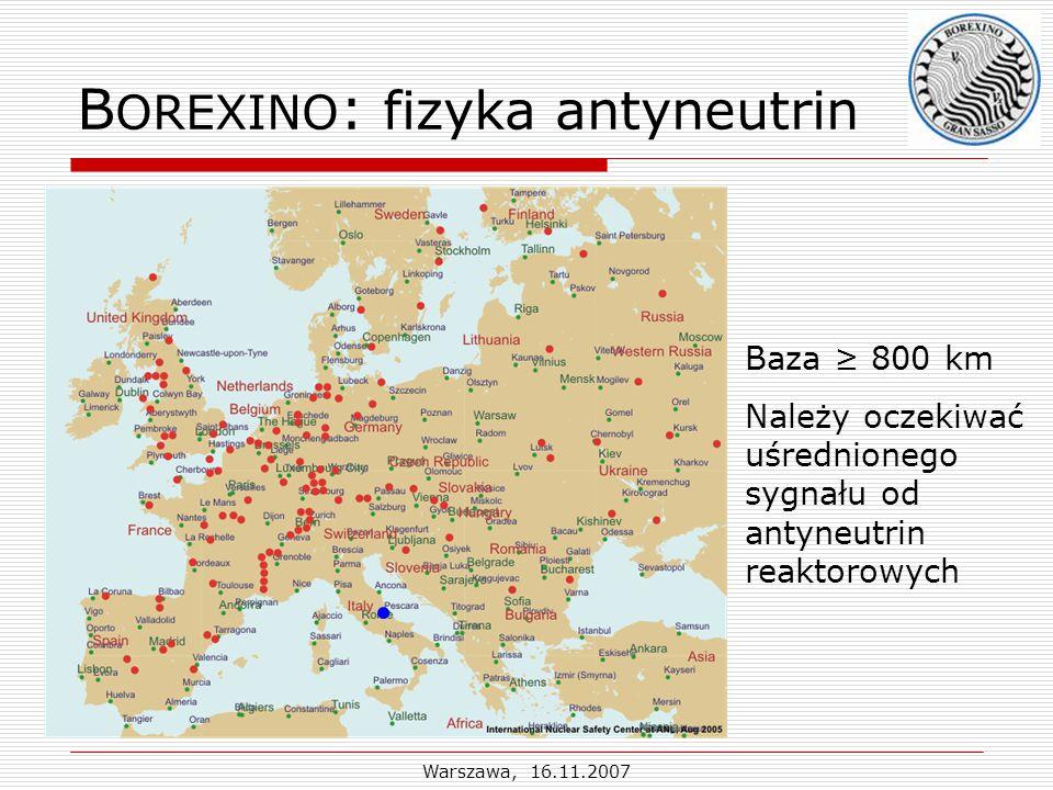 Warszawa, 16.11.2007 B OREXINO : fizyka antyneutrin Baza ≥ 800 km Należy oczekiwać uśrednionego sygnału od antyneutrin reaktorowych