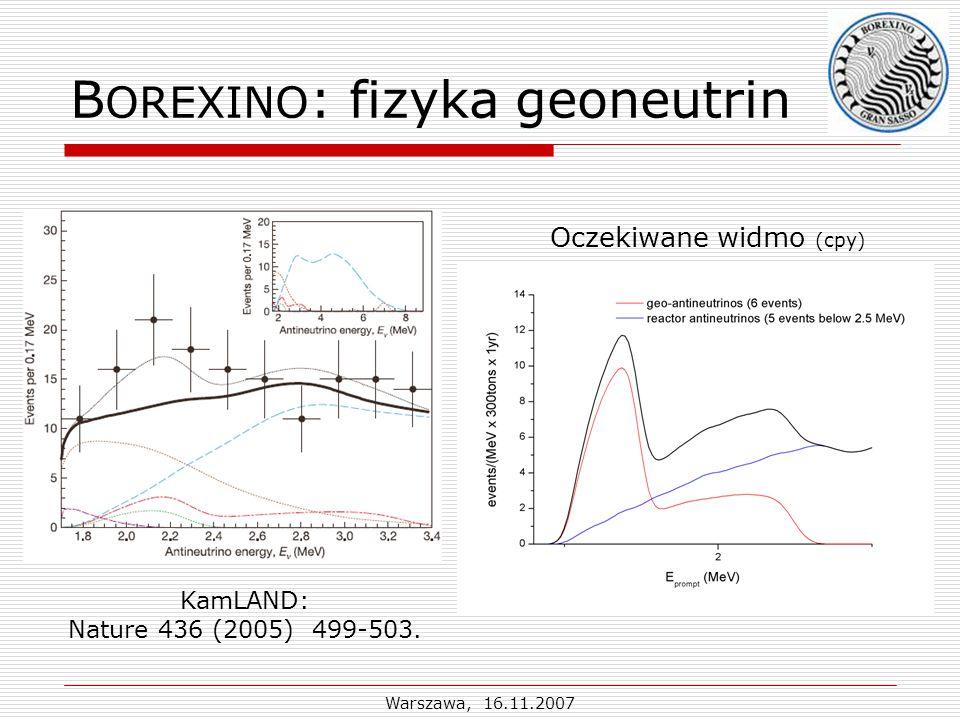 Warszawa, 16.11.2007 B OREXINO : fizyka geoneutrin KamLAND: Nature 436 (2005) 499-503.