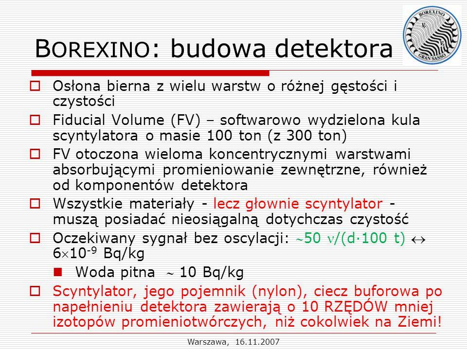 Warszawa, 16.11.2007 B OREXINO : budowa detektora  Osłona bierna z wielu warstw o różnej gęstości i czystości  Fiducial Volume (FV) – softwarowo wydzielona kula scyntylatora o masie 100 ton (z 300 ton)  FV otoczona wieloma koncentrycznymi warstwami absorbującymi promieniowanie zewnętrzne, również od komponentów detektora  Wszystkie materiały - lecz głownie scyntylator - muszą posiadać nieosiągalną dotychczas czystość  Oczekiwany sygnał bez oscylacji: 50 /(d·100 t)  610 -9 Bq/kg Woda pitna  10 Bq/kg  Scyntylator, jego pojemnik (nylon), ciecz buforowa po napełnieniu detektora zawierają o 10 RZĘDÓW mniej izotopów promieniotwórczych, niż cokolwiek na Ziemi!