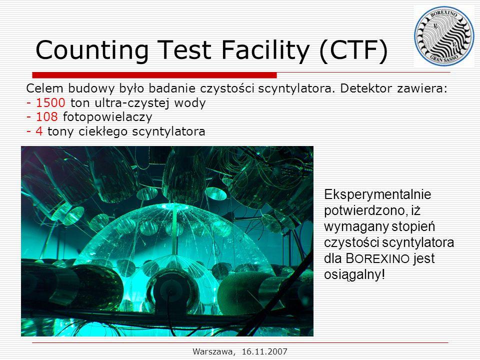 Warszawa, 16.11.2007 Counting Test Facility (CTF) Celem budowy było badanie czystości scyntylatora.