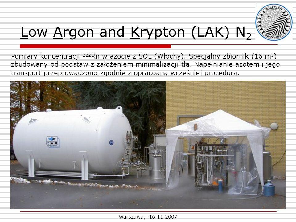 Warszawa, 16.11.2007 Low Argon and Krypton (LAK) N 2 Pomiary koncentracji 222 Rn w azocie z SOL (Włochy).