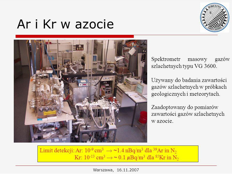 Warszawa, 16.11.2007 Ar i Kr w azocie Spektrometr masowy gazów szlachetnych typu VG 3600.