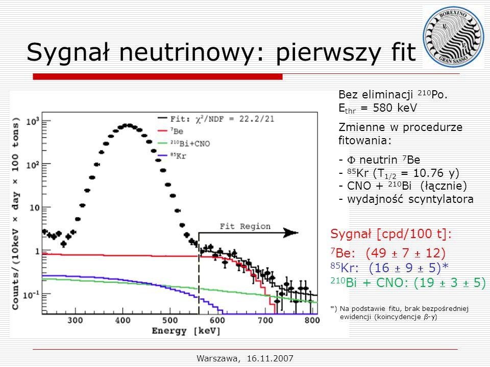 Warszawa, 16.11.2007 Sygnał neutrinowy: pierwszy fit Bez eliminacji 210 Po.