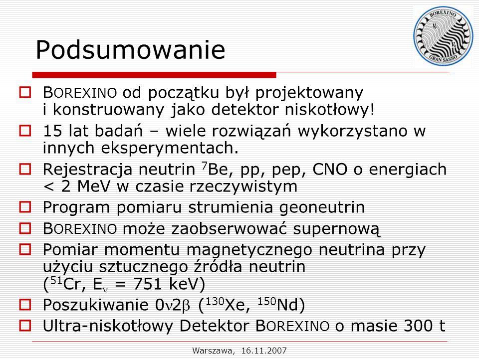 Warszawa, 16.11.2007 Podsumowanie  B OREXINO od początku był projektowany i konstruowany jako detektor niskotłowy.