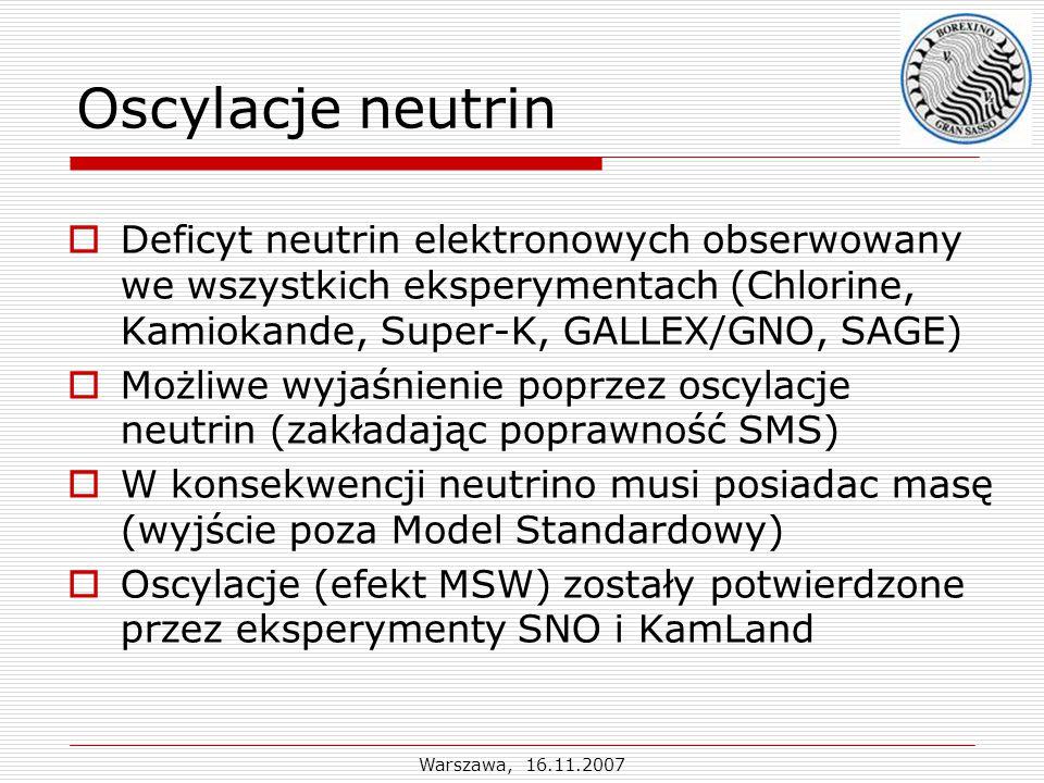 Warszawa, 16.11.2007 Oscylacje neutrin  Deficyt neutrin elektronowych obserwowany we wszystkich eksperymentach (Chlorine, Kamiokande, Super-K, GALLEX/GNO, SAGE)  Możliwe wyjaśnienie poprzez oscylacje neutrin (zakładając poprawność SMS)  W konsekwencji neutrino musi posiadac masę (wyjście poza Model Standardowy)  Oscylacje (efekt MSW) zostały potwierdzone przez eksperymenty SNO i KamLand