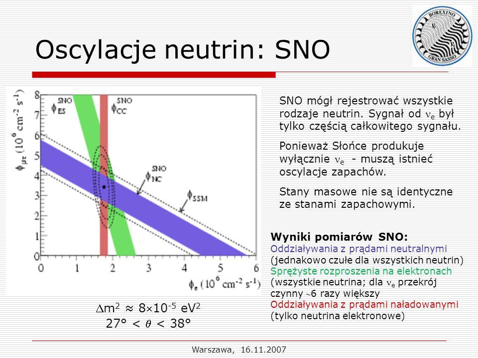 Warszawa, 16.11.2007 Oscylacje neutrin: SNO SNO mógł rejestrować wszystkie rodzaje neutrin.
