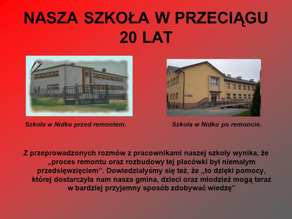 NASZA SZKOŁA W PRZECIĄGU 20 LAT Szkoła w Nidku przed remontem.