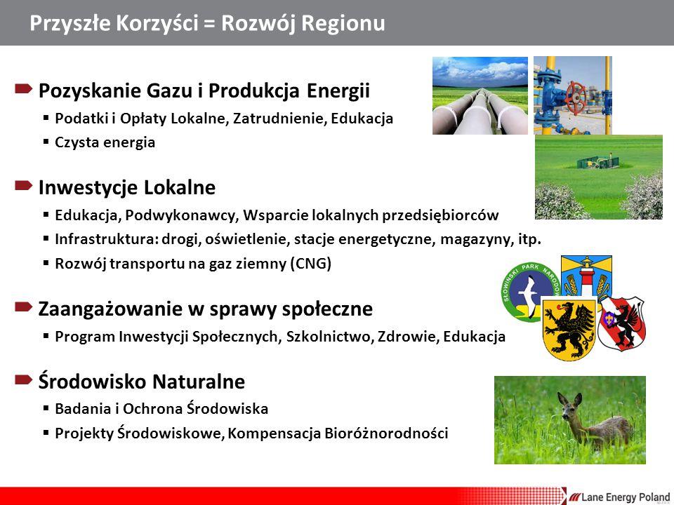 Przyszłe Korzyści = Rozwój Regionu  Pozyskanie Gazu i Produkcja Energii  Podatki i Opłaty Lokalne, Zatrudnienie, Edukacja  Czysta energia  Inwestycje Lokalne  Edukacja, Podwykonawcy, Wsparcie lokalnych przedsiębiorców  Infrastruktura: drogi, oświetlenie, stacje energetyczne, magazyny, itp.