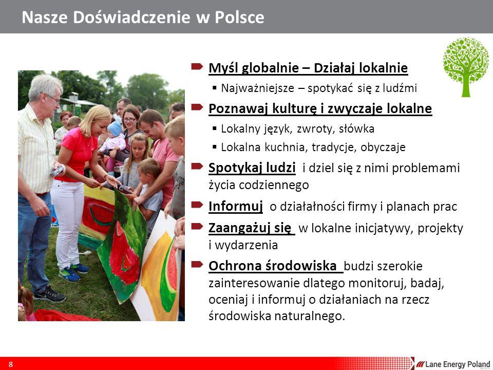Nasze Doświadczenie w Polsce  Myśl globalnie – Działaj lokalnie  Najważniejsze – spotykać się z ludźmi  Poznawaj kulturę i zwyczaje lokalne  Lokalny język, zwroty, słówka  Lokalna kuchnia, tradycje, obyczaje  Spotykaj ludzi i dziel się z nimi problemami życia codziennego  Informuj o działałności firmy i planach prac  Zaangażuj się w lokalne inicjatywy, projekty i wydarzenia  Ochrona środowiska budzi szerokie zainteresowanie dlatego monitoruj, badaj, oceniaj i informuj o działaniach na rzecz środowiska naturalnego.