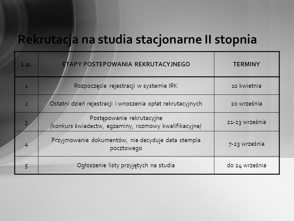 Rekrutacja na studia stacjonarne II stopnia L.p.ETAPY POSTEPOWANIA REKRUTACYJNEGOTERMINY 1Rozpoczęcie rejestracji w systemie IRK10 kwietnia 2Ostatni d
