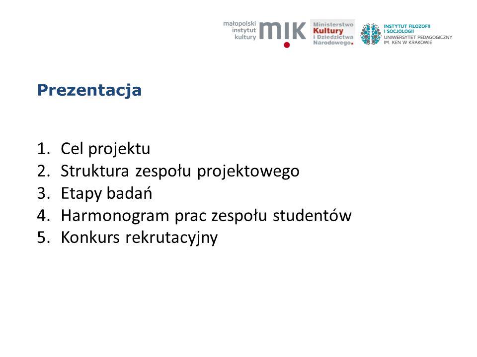 Cel projektu Informacje ogólne Projekt jest wspólnym przedsięwzięciem badawczym realizowanym przez Małopolski Instytut Kultury oraz Instytut Filozofii i Socjologii UP.