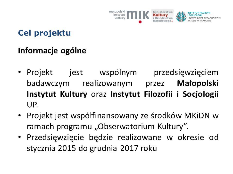 Główny cel projektu Opis procesu przemian w upowszechnianiu i odbiorze dziedzictwa kulturowego w formie cyfrowej w okresie ostatnich dziesięciu lat na drodze analizy sposobów udostępniania i odbioru zdigitalizowanych zasobów w latach 2004-2014 Pytanie badawcze Jak przebiegał proces przemian codziennych praktyk oraz strategii udostępniania i odbioru zdigitalizowanych elementów dziedzictwa kulturowego w latach 2004-2014 w Polsce?