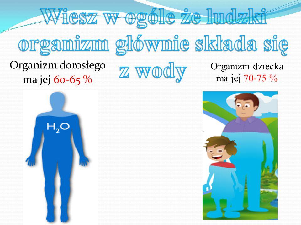 Najwięcej wody jest we krwi – 83 % Serce i płuca – 79 % Mózg – 74 % Kości mają niewiele wody – 22 %