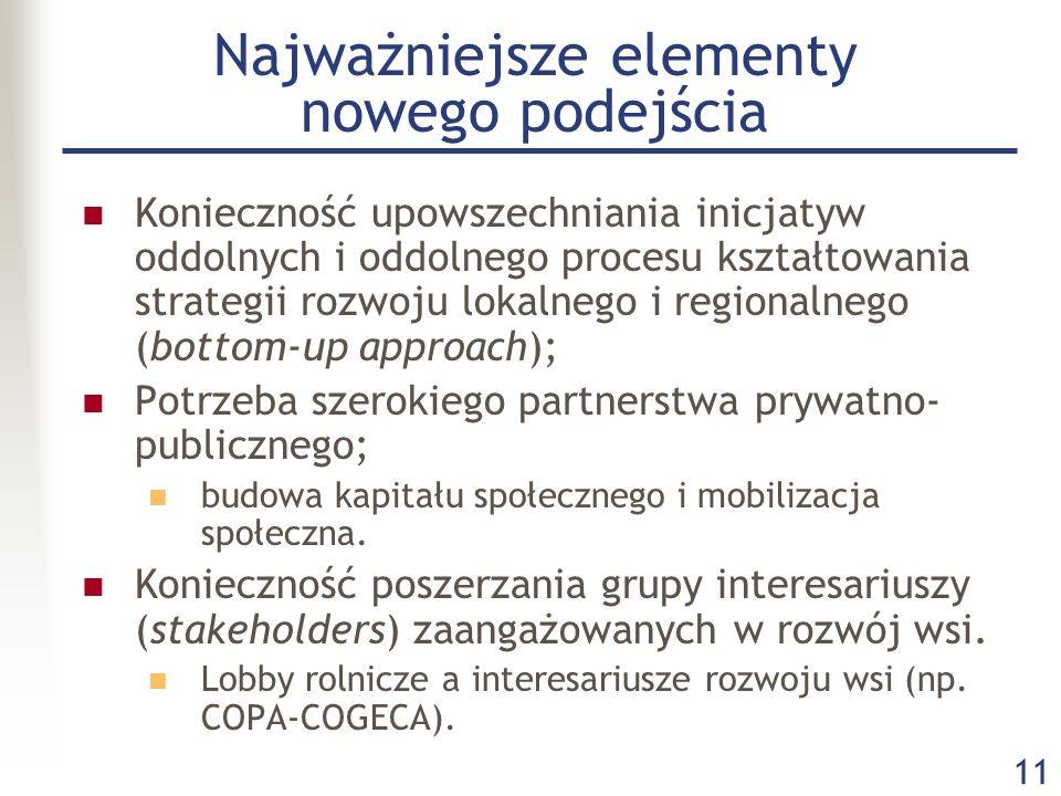 11 Najważniejsze elementy nowego podejścia Konieczność upowszechniania inicjatyw oddolnych i oddolnego procesu kształtowania strategii rozwoju lokalne