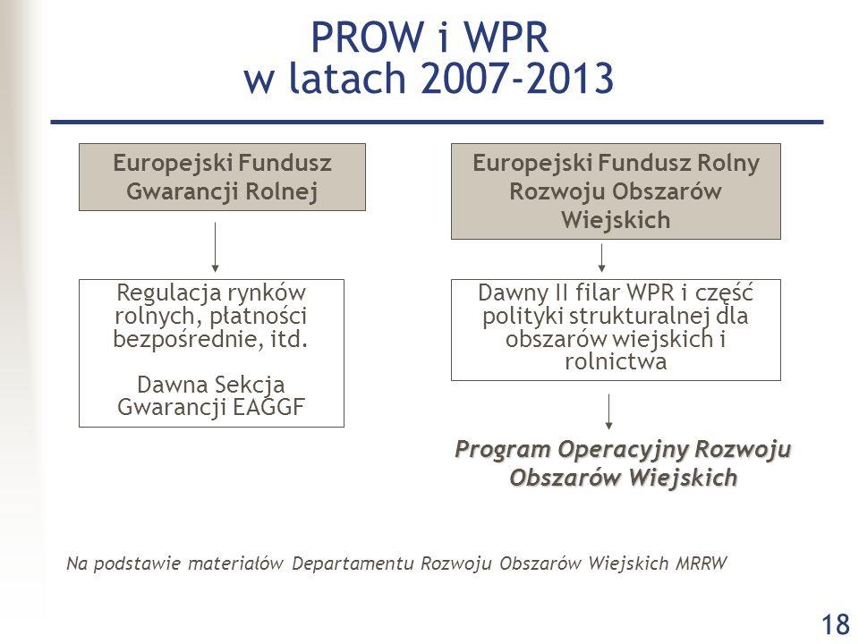 18 PROW i WPR w latach 2007-2013 Europejski Fundusz Gwarancji Rolnej Europejski Fundusz Rolny Rozwoju Obszarów Wiejskich Dawny II filar WPR i część po