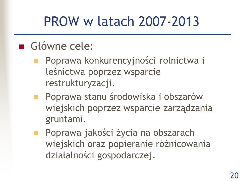 20 PROW w latach 2007-2013 Główne cele: Poprawa konkurencyjności rolnictwa i leśnictwa poprzez wsparcie restrukturyzacji. Poprawa stanu środowiska i o