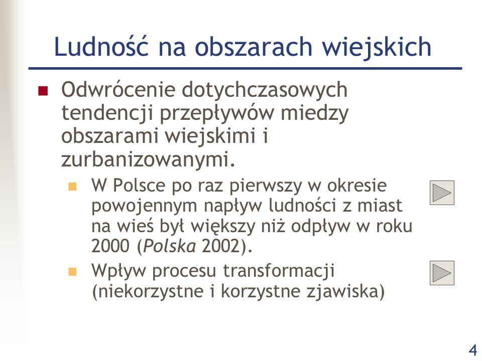5 Migracje wewnętrzne ludności w Polsce 1996- 2000 200020032004 Miastanapływ1176,6221,3235,7229,5 odpływ1130,3225,5266,1271,1 Wieśnapływ920,0172,8194,8203,1 odpływ966,3168,6164,4161,5 Saldo migracji na wsi -46,3-4,2+30,4+41,6 (Na pobyt stały, w tysiącach; Źródło: GUS 2005)