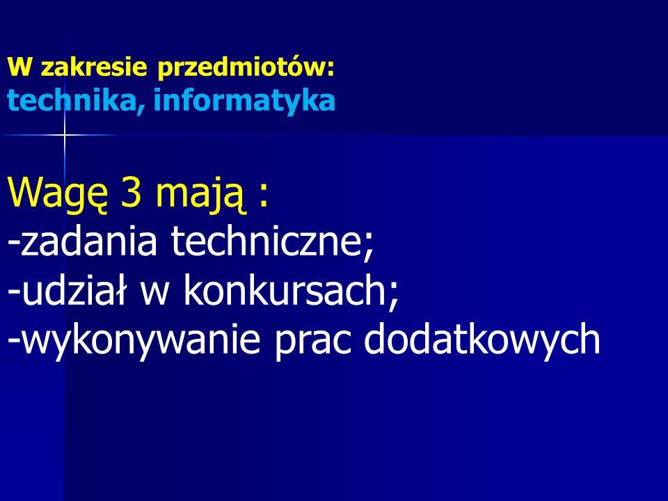 W zakresie przedmiotów: technika, informatyka Wagę 3 mają : -zadania techniczne; -udział w konkursach; -wykonywanie prac dodatkowych