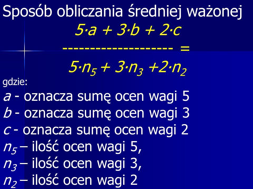 Sposób obliczania średniej ważonej 5∙a + 3∙b + 2∙c -------------------- = 5∙n 5 + 3∙n 3 +2∙n 2 gdzie: a - oznacza sumę ocen wagi 5 b - oznacza sumę ocen wagi 3 c - oznacza sumę ocen wagi 2 n 5 – ilość ocen wagi 5, n 3 – ilość ocen wagi 3, n 2 – ilość ocen wagi 2