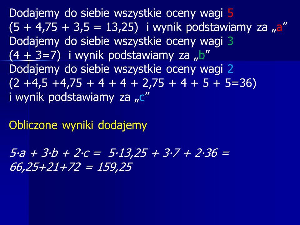 """Dodajemy do siebie wszystkie oceny wagi 5 (5 + 4,75 + 3,5 = 13,25) i wynik podstawiamy za """"a Dodajemy do siebie wszystkie oceny wagi 3 (4 + 3=7) i wynik podstawiamy za """"b Dodajemy do siebie wszystkie oceny wagi 2 (2 +4,5 +4,75 + 4 + 4 + 2,75 + 4 + 5 + 5=36) i wynik podstawiamy za """"c Obliczone wyniki dodajemy 5∙a + 3∙b + 2∙c = 5∙13,25 + 3∙7 + 2∙36 = 66,25+21+72 = 159,25"""