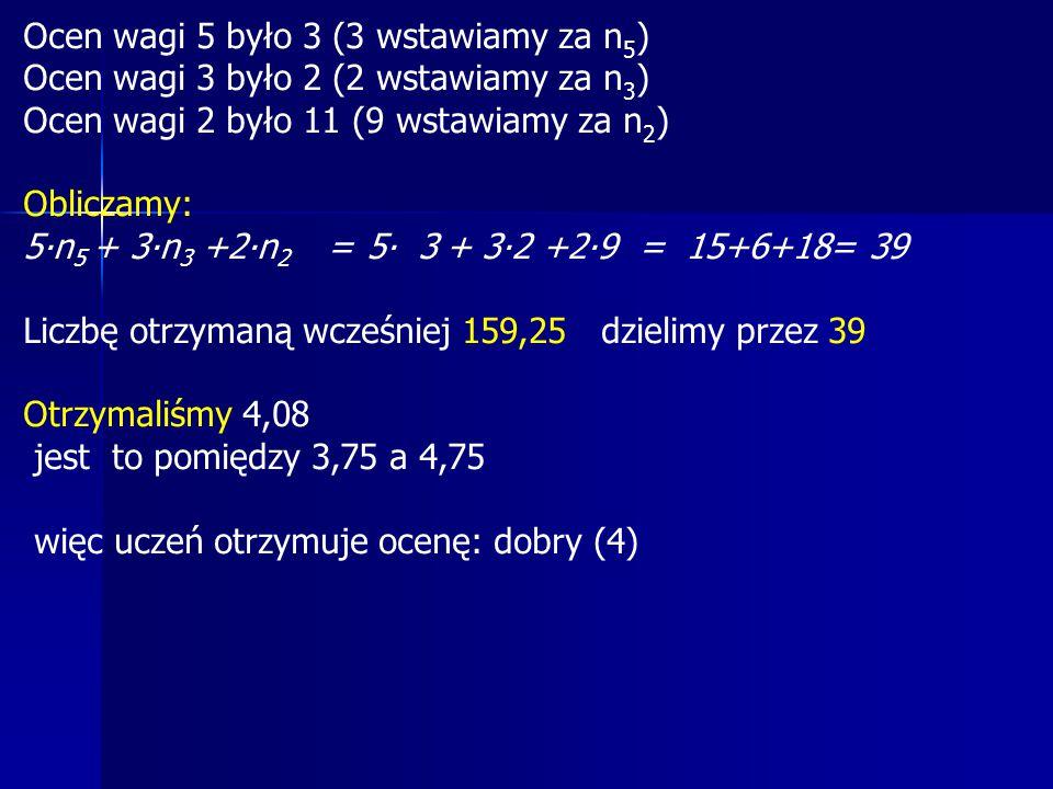 Ocen wagi 5 było 3 (3 wstawiamy za n 5 ) Ocen wagi 3 było 2 (2 wstawiamy za n 3 ) Ocen wagi 2 było 11 (9 wstawiamy za n 2 ) Obliczamy: 5∙n 5 + 3∙n 3 +2∙n 2 = 5∙ 3 + 3∙2 +2∙9 = 15+6+18= 39 Liczbę otrzymaną wcześniej 159,25 dzielimy przez 39 Otrzymaliśmy 4,08 jest to pomiędzy 3,75 a 4,75 więc uczeń otrzymuje ocenę: dobry (4)