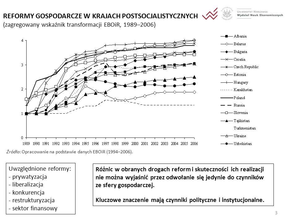 3 REFORMY GOSPODARCZE W KRAJACH POSTSOCJALISTYCZNYCH (zagregowany wskaźnik transformacji EBOiR, 1989–2006) Źródło: Opracowanie na podstawie danych EBO