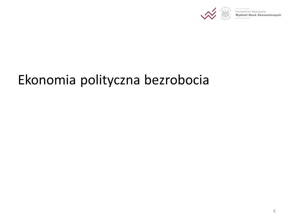 Ekonomia polityczna bezrobocia 6