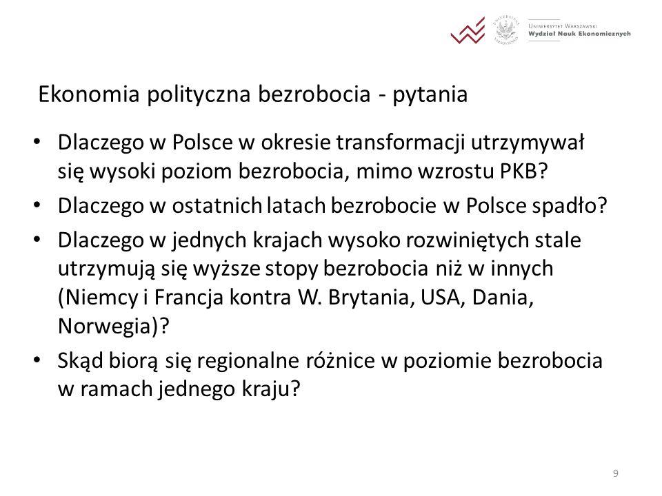 Ekonomia polityczna bezrobocia - pytania Dlaczego w Polsce w okresie transformacji utrzymywał się wysoki poziom bezrobocia, mimo wzrostu PKB? Dlaczego