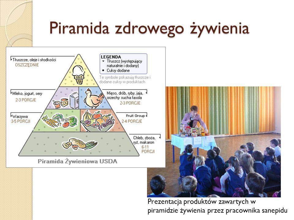 Piramida zdrowego żywienia Prezentacja produktów zawartych w piramidzie żywienia przez pracownika sanepidu