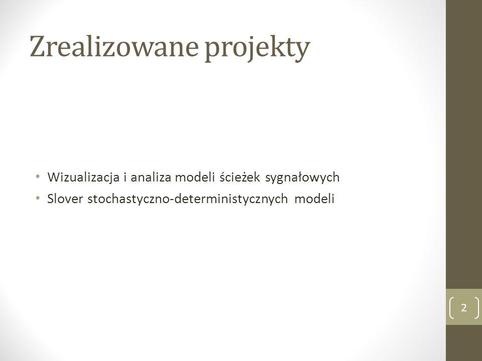 Zrealizowane projekty Wizualizacja i analiza modeli ścieżek sygnałowych Slover stochastyczno-deterministycznych modeli 2