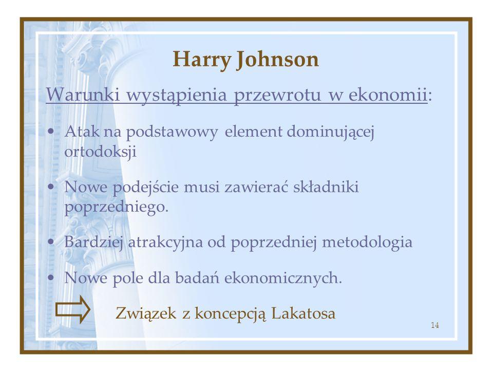 14 Harry Johnson Warunki wystąpienia przewrotu w ekonomii: Atak na podstawowy element dominującej ortodoksji Nowe podejście musi zawierać składniki po