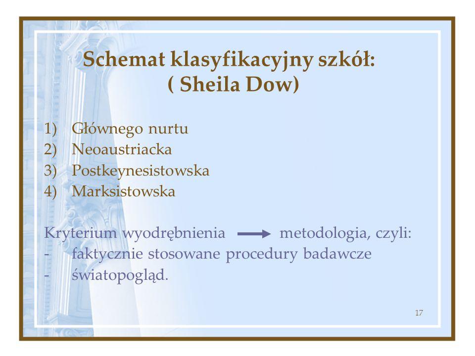 17 Schemat klasyfikacyjny szkół: ( Sheila Dow) 1)Głównego nurtu 2)Neoaustriacka 3)Postkeynesistowska 4)Marksistowska Kryterium wyodrębnienia metodolog
