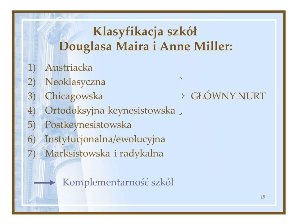 19 Klasyfikacja szkół Douglasa Maira i Anne Miller: 1)Austriacka 2)Neoklasyczna 3)Chicagowska GŁÓWNY NURT 4)Ortodoksyjna keynesistowska 5)Postkeynesis