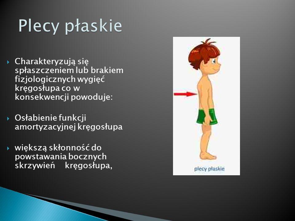  Charakteryzują się spłaszczeniem lub brakiem fizjologicznych wygięć kręgosłupa co w konsekwencji powoduje:  Osłabienie funkcji amortyzacyjnej kręgo