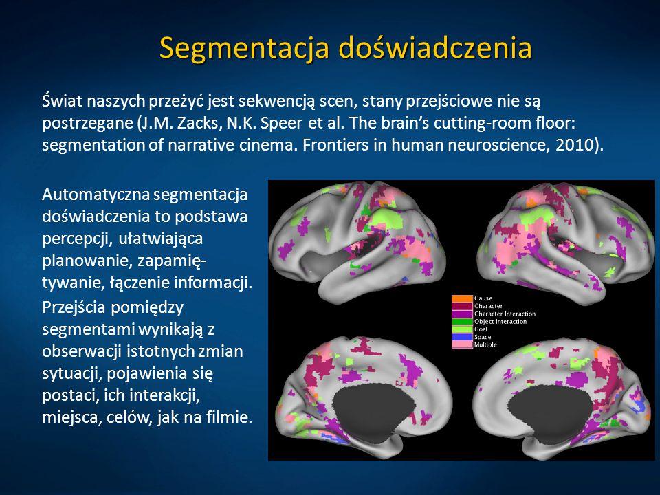 Segmentacja doświadczenia Świat naszych przeżyć jest sekwencją scen, stany przejściowe nie są postrzegane (J.M. Zacks, N.K. Speer et al. The brain's c