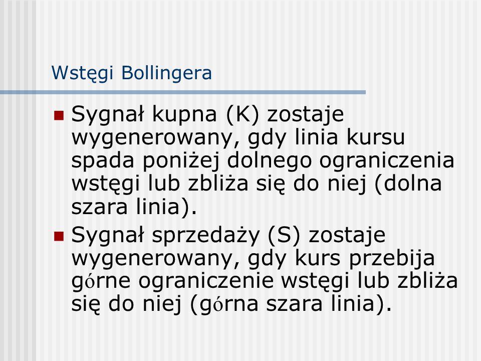 Wstęgi Bollingera Sygnał kupna (K) zostaje wygenerowany, gdy linia kursu spada poniżej dolnego ograniczenia wstęgi lub zbliża się do niej (dolna szara linia).