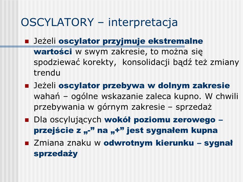OSCYLATORY – interpretacja Jeżeli oscylator przyjmuje ekstremalne wartości w swym zakresie, to można się spodziewać korekty, konsolidacji bądź też zmiany trendu Jeżeli oscylator przebywa w dolnym zakresie wahań – ogólne wskazanie zaleca kupno.