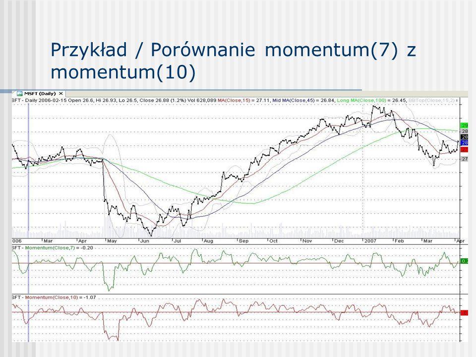 Przykład / Porównanie momentum(7) z momentum(10)