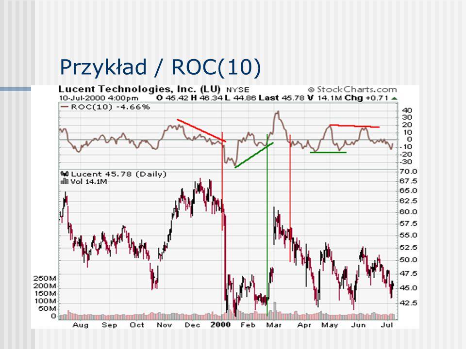 Przykład / ROC(10)