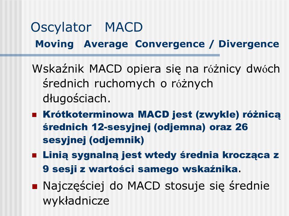 Oscylator MACD Moving Average Convergence / Divergence Wskaźnik MACD opiera się na r ó żnicy dw ó ch średnich ruchomych o r ó żnych długościach.