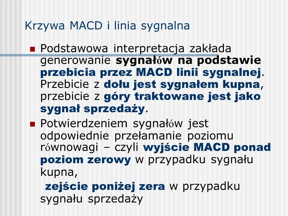 Krzywa MACD i linia sygnalna Podstawowa interpretacja zakłada generowanie sygnał ó w na podstawie przebicia przez MACD linii sygnalnej.