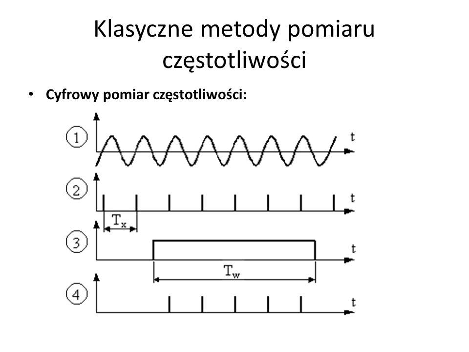 Klasyczne metody pomiaru częstotliwości Cyfrowy pomiar częstotliwości: