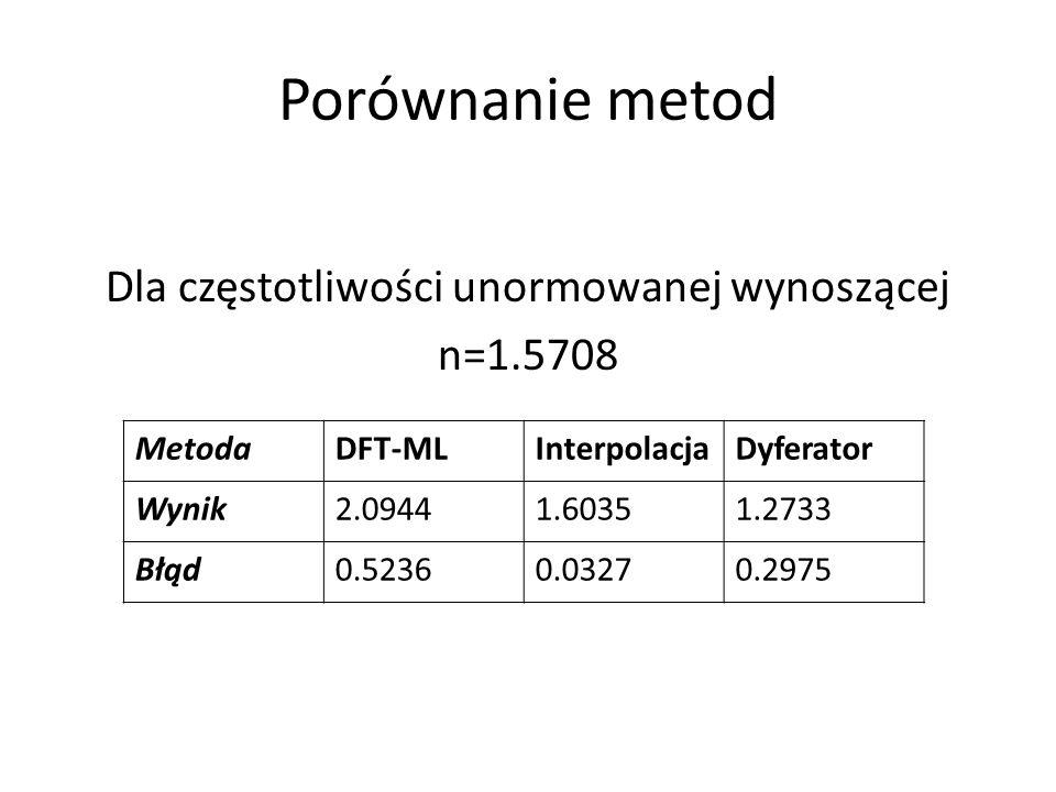 Dla częstotliwości unormowanej wynoszącej n=1.5708 MetodaDFT-MLInterpolacjaDyferator Wynik2.09441.60351.2733 Błąd0.52360.03270.2975