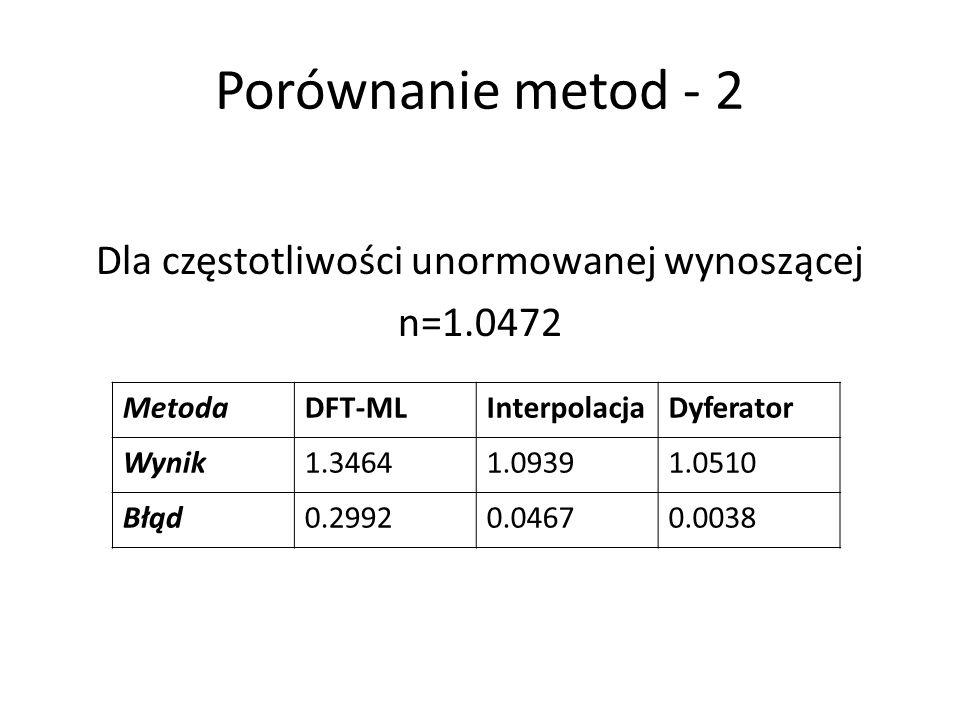 Dla częstotliwości unormowanej wynoszącej n=1.0472 MetodaDFT-MLInterpolacjaDyferator Wynik1.34641.09391.0510 Błąd0.29920.04670.0038