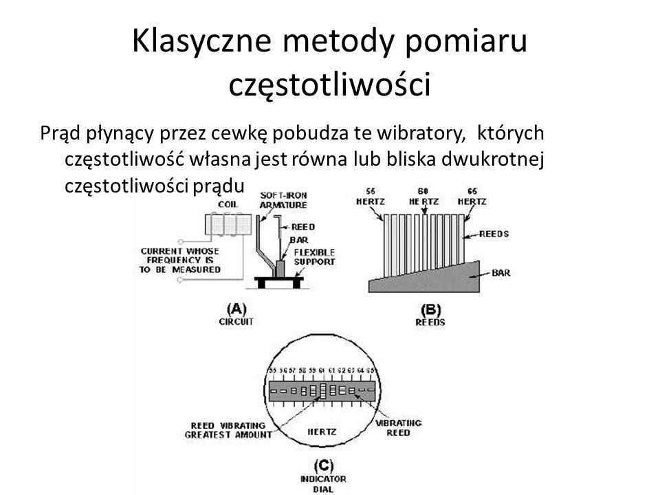 Klasyczne metody pomiaru częstotliwości Prąd płynący przez cewkę pobudza te wibratory, których częstotliwość własna jest równa lub bliska dwukrotnej c
