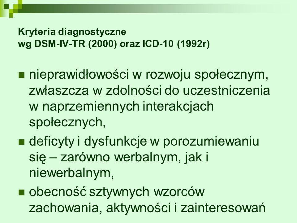 Kryteria diagnostyczne wg DSM-IV-TR (2000) oraz ICD-10 (1992r) nieprawidłowości w rozwoju społecznym, zwłaszcza w zdolności do uczestniczenia w naprze
