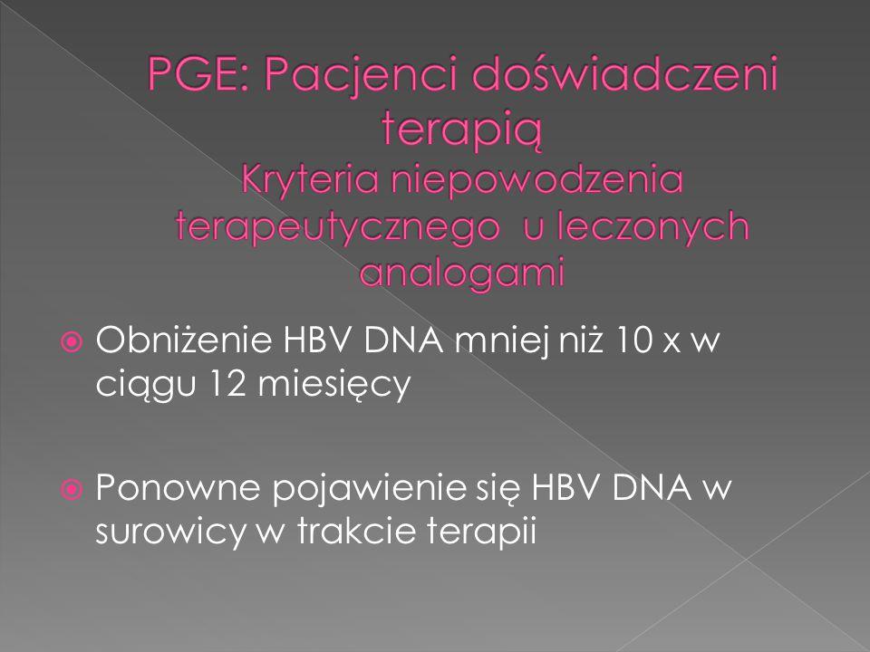  Obniżenie HBV DNA mniej niż 10 x w ciągu 12 miesięcy  Ponowne pojawienie się HBV DNA w surowicy w trakcie terapii