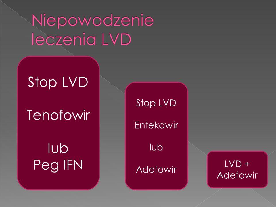 Stop LVD Tenofowir lub Peg IFN Stop LVD Entekawir lub Adefowir LVD + Adefowir